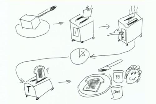 トーストの作り方