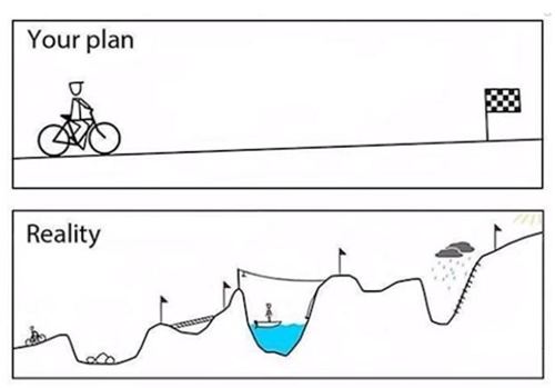 漫画(計画と現実)